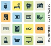 device icons set with keyboard  ... | Shutterstock .eps vector #1255762810