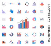 3d bar chart icon. charts  ... | Shutterstock .eps vector #1255812079