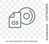 operating system icon. trendy... | Shutterstock .eps vector #1257042850