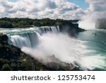 Niagara Falls From Usa...