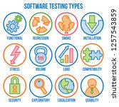 icon set with types of software ... | Shutterstock .eps vector #1257543859