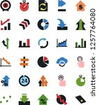vector icon set   growth chart... | Shutterstock .eps vector #1257764080
