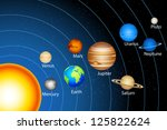 Illustration Of Solar System...