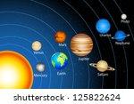 Illustration Of Solar System...