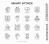 Heart Attack Symptoms Thin Lin...