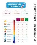 temperature conversion vector... | Shutterstock .eps vector #1258363516