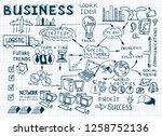 business doodle sketch set ...   Shutterstock .eps vector #1258752136