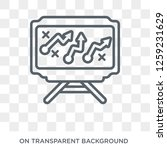 strategy sketch icon. strategy... | Shutterstock .eps vector #1259231629