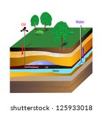 oil extraction. with bottle... | Shutterstock .eps vector #125933018