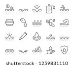 set of skincare line icons ...   Shutterstock .eps vector #1259831110