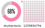 set of circle percentage... | Shutterstock .eps vector #1259856796
