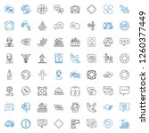 help icons set. collection of... | Shutterstock .eps vector #1260377449