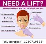 areas for rejuvenation...   Shutterstock .eps vector #1260719533