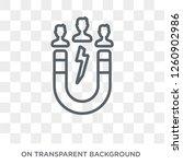 user attraction icon. trendy... | Shutterstock .eps vector #1260902986