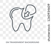 tooth filling icon. trendy flat ... | Shutterstock .eps vector #1260934609