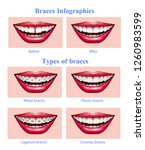 opened mouth with red glossy... | Shutterstock .eps vector #1260983599