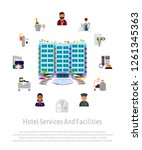 hotel service staff facilities... | Shutterstock .eps vector #1261345363