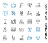 antenna icons set. collection... | Shutterstock .eps vector #1262079823