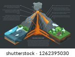 volcano cross section... | Shutterstock .eps vector #1262395030