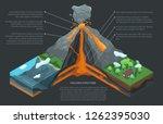 volcano infographic. isometric...   Shutterstock .eps vector #1262395030