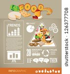 food info graphic elements eps... | Shutterstock .eps vector #126377708