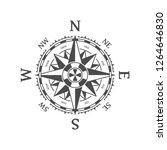 Wind Rose Vector Illustration....