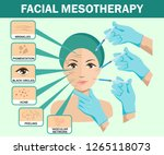 hyaluronic acid facial... | Shutterstock .eps vector #1265118073