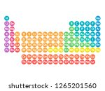 colorful periodic table of... | Shutterstock .eps vector #1265201560