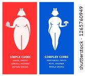 diet infographics for women.... | Shutterstock .eps vector #1265760949