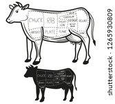 american cuts of beef diagram.... | Shutterstock .eps vector #1265930809