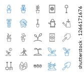soil icons set. collection of... | Shutterstock .eps vector #1266171676