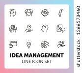 idea management line icon set.... | Shutterstock .eps vector #1266573460
