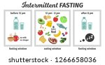scheme and concept. eating and... | Shutterstock .eps vector #1266658036
