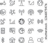 thin line icon set   antenna... | Shutterstock .eps vector #1266875476