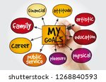 my goals mind map with marker ... | Shutterstock . vector #1268840593