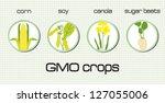 Gmo Crops  The Most...