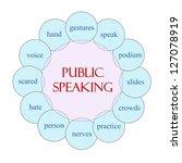 Public Speaking Concept...
