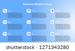 business model canvas with nine ... | Shutterstock .eps vector #1271343280