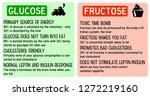 difference between good sugar... | Shutterstock . vector #1272219160