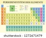 periodensystem der elemente ...   Shutterstock .eps vector #1272671479