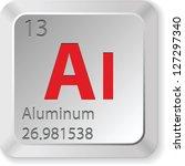 aluminum button   Shutterstock . vector #127297340