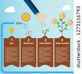 infographic illustration of... | Shutterstock .eps vector #1273116793