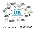 best jobs in uk concept. chart... | Shutterstock . vector #1273151143