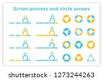 scrum info graphic diagram... | Shutterstock .eps vector #1273244263