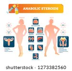 anabolic steroids vector...   Shutterstock .eps vector #1273382560