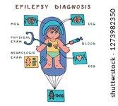 a girl undergoing epilepsy... | Shutterstock .eps vector #1273982350