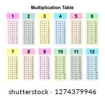 multiplication table chart or... | Shutterstock .eps vector #1274379946