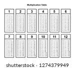 multiplication table chart or... | Shutterstock .eps vector #1274379949