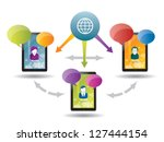 communication and generating... | Shutterstock .eps vector #127444154