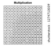 multiplication table chart or... | Shutterstock .eps vector #1274713039